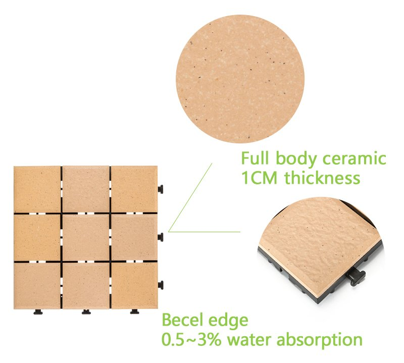 OEM ceramic patio tiles wholesale free delivery for patio decoration-4